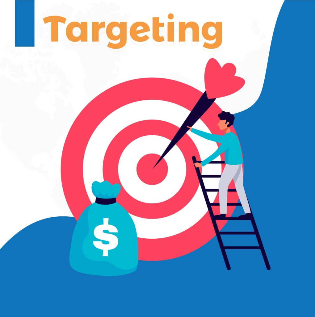 the art of targeting the right segments not only requires the foundation of marketing, but also acknowledges economics