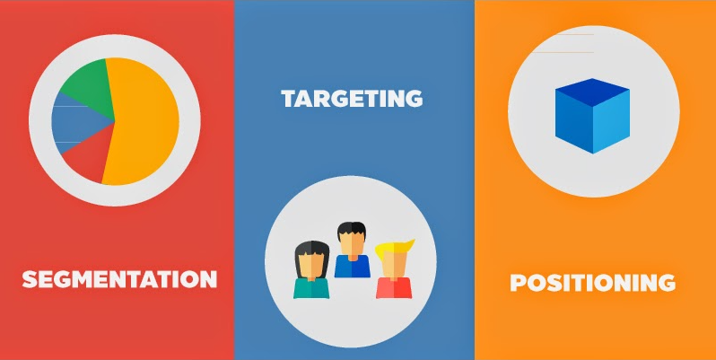 STP Strategy, standing for Segmentation - Targeting - Positioning