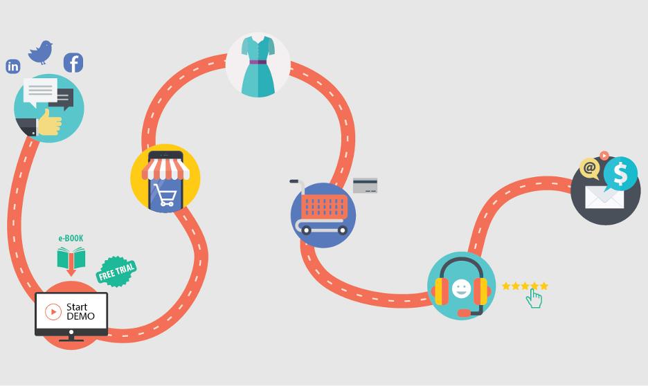 """Chúng ta cần thấu hiểu về các """"điểm chạm"""" xuyên suốt hành trình mua sắm của khách hàng"""